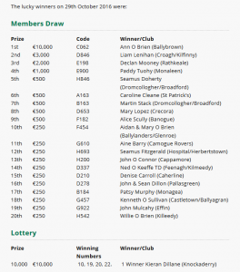 Club Limierick Draw Results October 2016